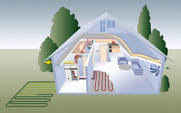 Varmepumper er en af de mest miljøvenlige og energibesparende